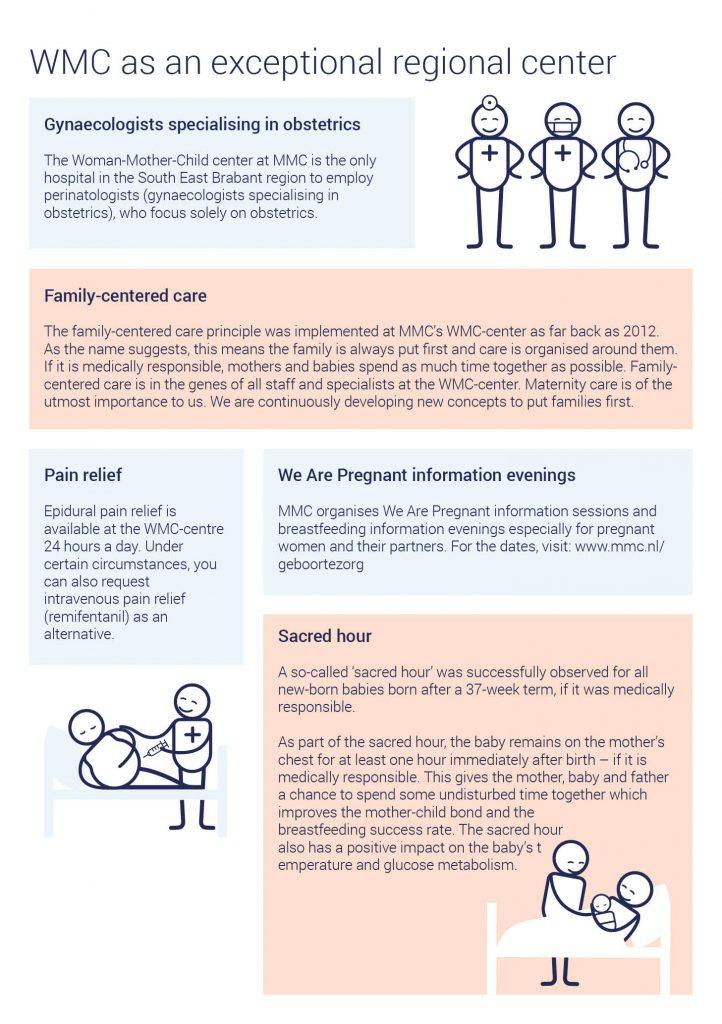 insight maternity care mmc